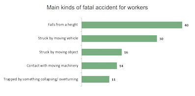 * HSE-annual-fatalities.jpg