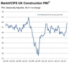 * UK_Construction_chart1.jpg