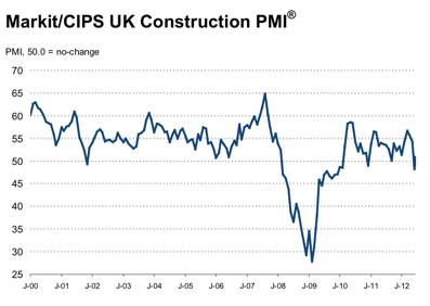 * UK_Construction_graph.jpg