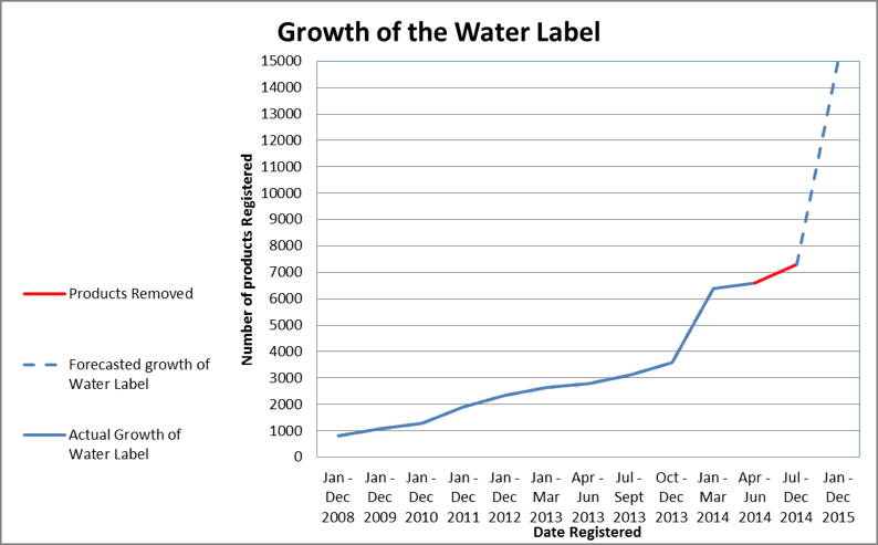 * Water-label-chart.jpg